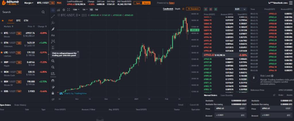 Bithumb Exchange. Margin trading