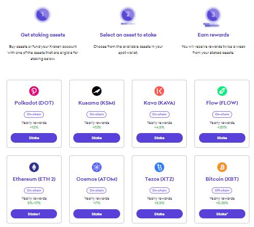 Kraken Exchange. Other special features