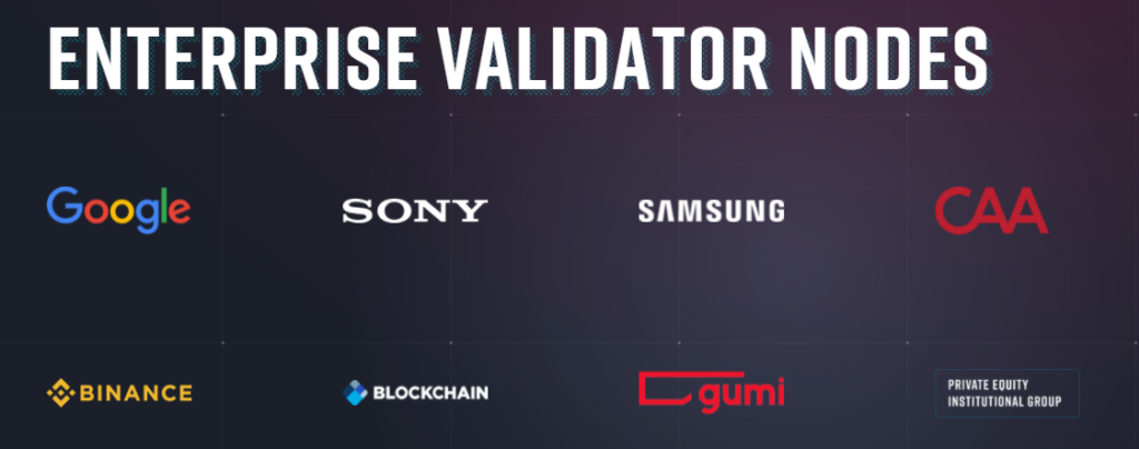 Enterprise validator nodes of Theta include Google, Sony, Samsung, CAA, Binance, Gumi, Private Equity Institutional Group.