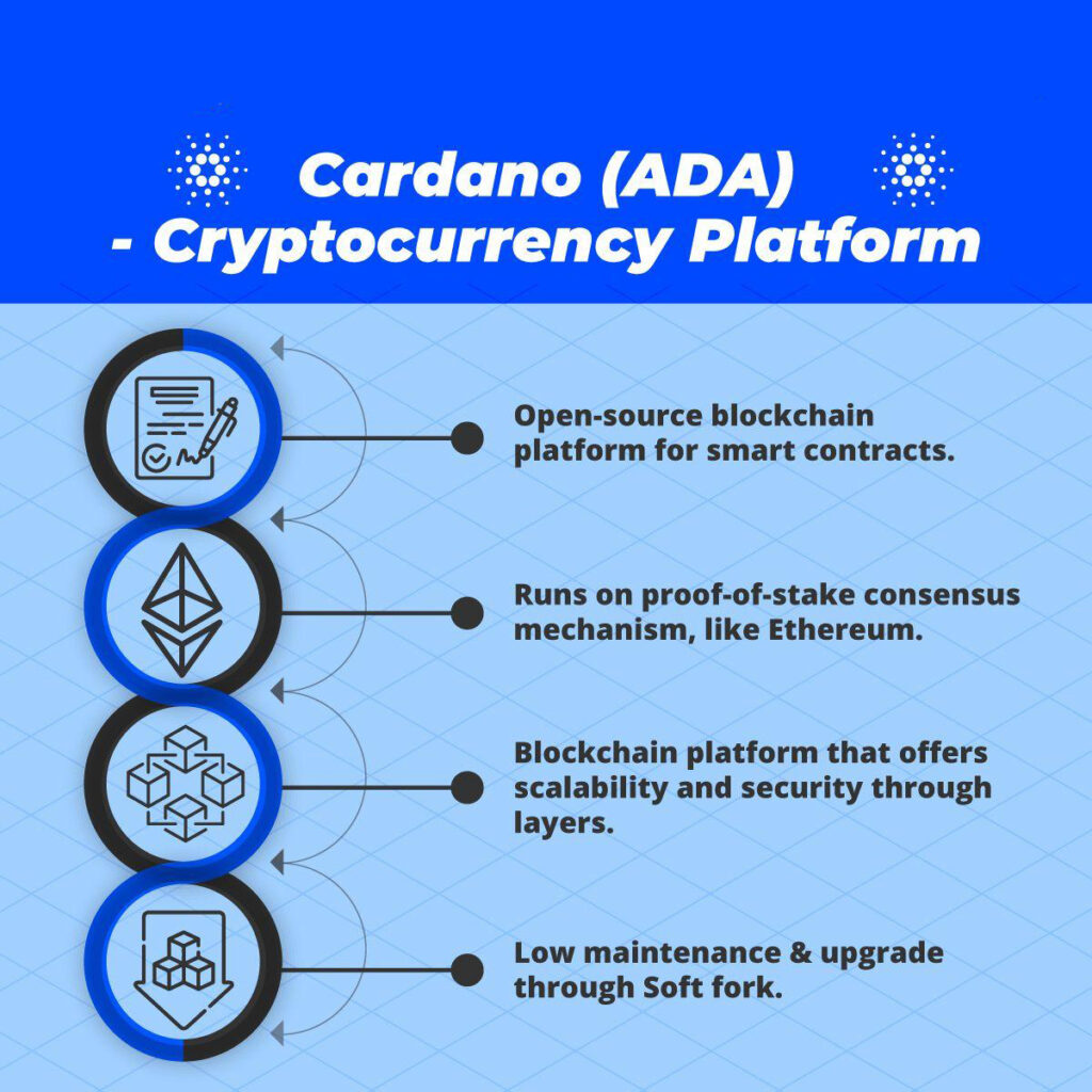 Image showing Cardano network advantages