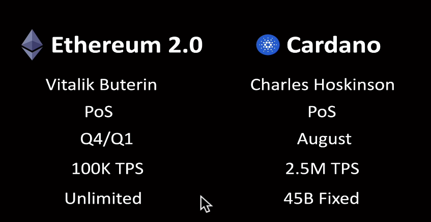 Image showing differences between Cardano and Ethereum