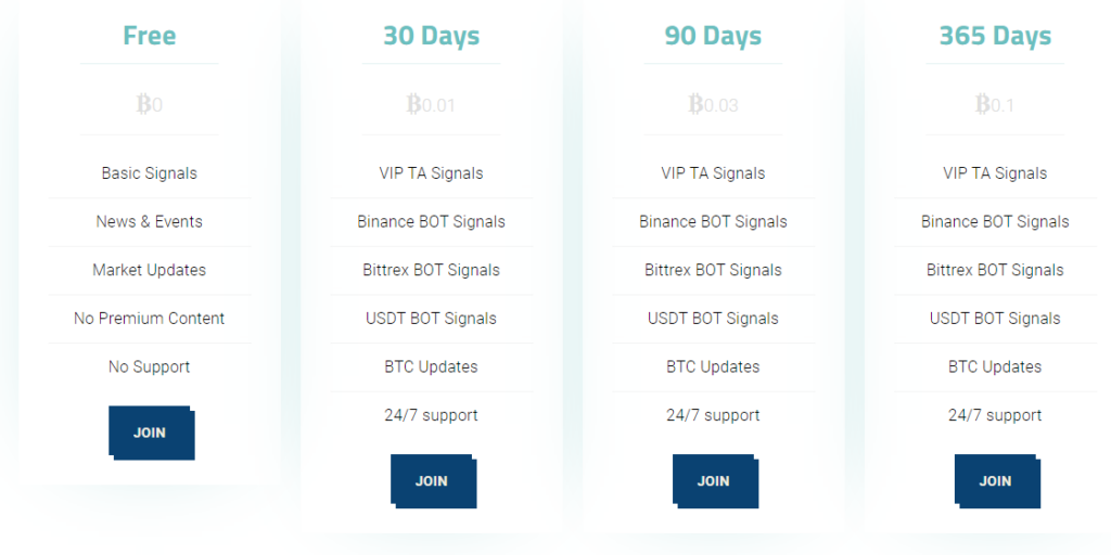 Pricing plans for CoinSignals.