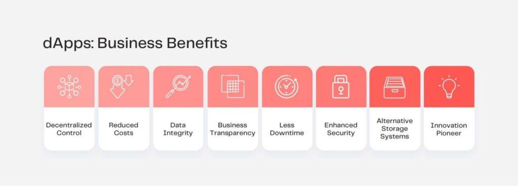 image showing dApp benefits