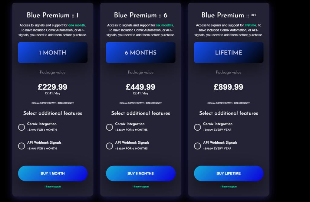 Pricing plans of Signals Blue.
