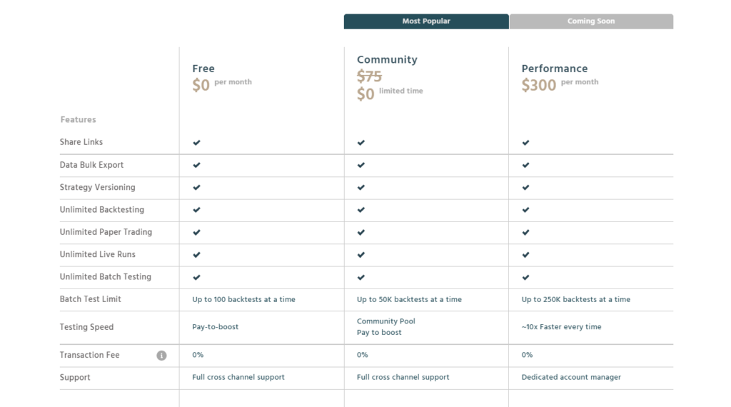Pricing plans of Tuned.