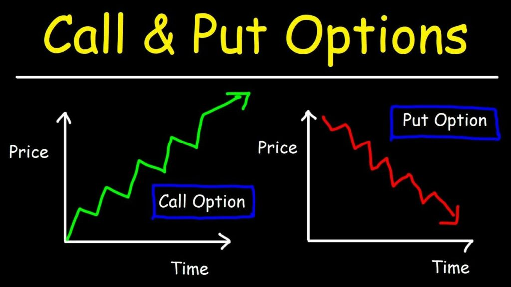 Image showing how options work