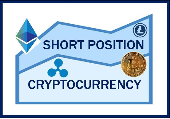 Image depicting how to short crypto
