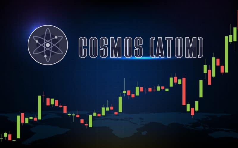 Cosmos Coin Price Prediction