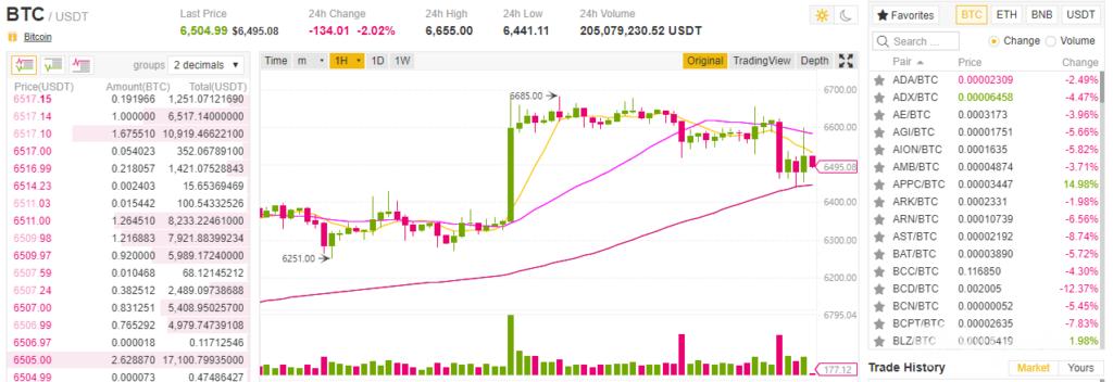 Image showing Basic trading platform